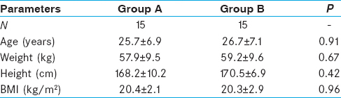 Table 1: Demographic characteristic of the subjects recruited in group A and group B